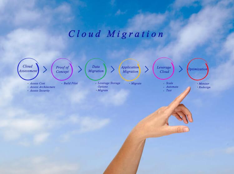 cloud-migration-1