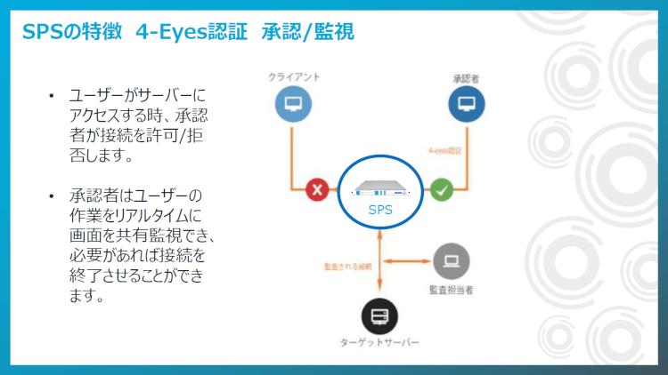 4-Eyes認証