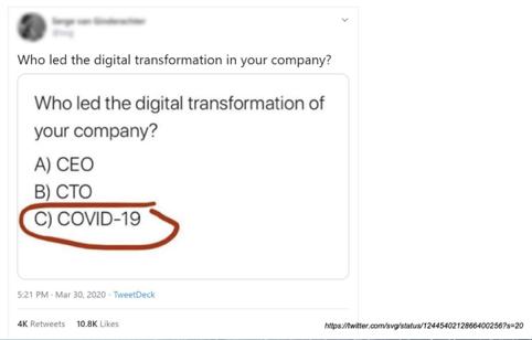 what-is-digital-risk-management-part1